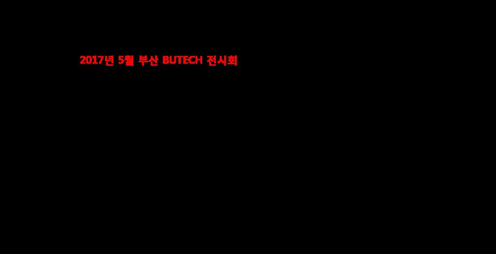 8ae8d0467fe44191c63e9551c6a4f6d9_1561527843_9467.png